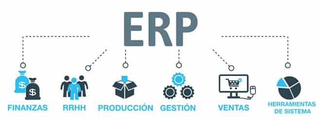 software de Gestion para PYMEs y Autonomos de BeOnlineSoluciones