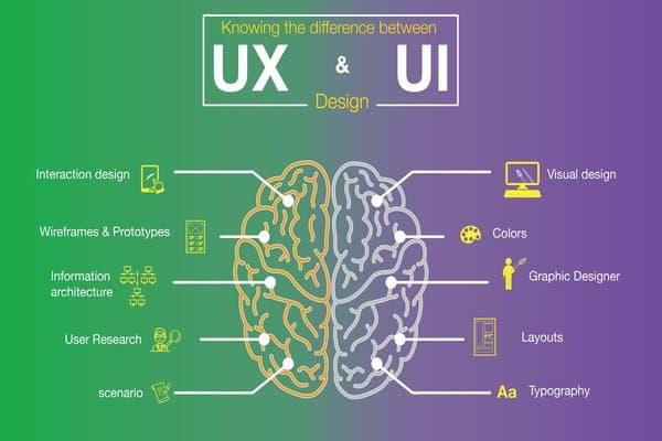 Diseño Web UX Beonlinesoluciones