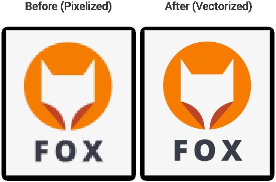 ventajas de la vectorizacion de imagenes